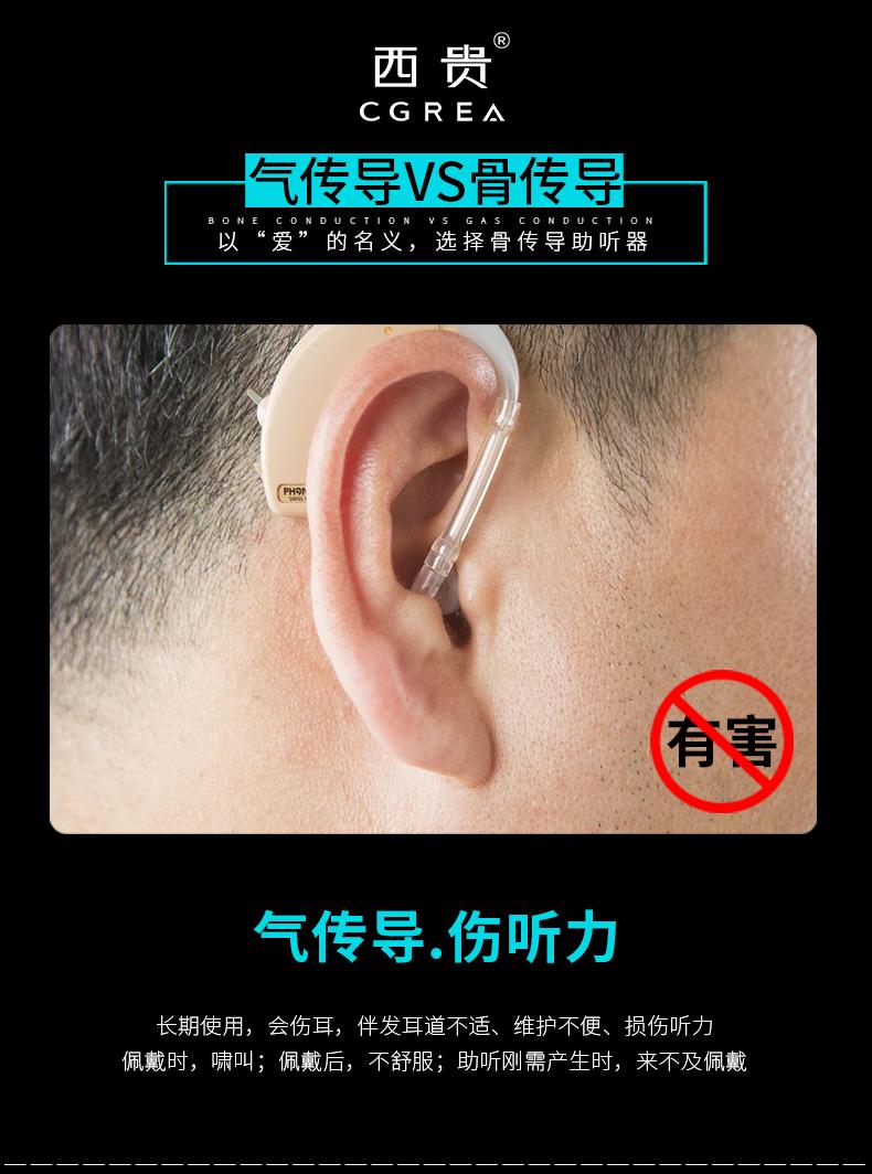 头戴充电式多声道骨导助听耳机,自行调节无需验配,7天无理由退货!